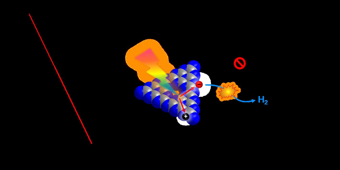 solvent O2 tolerance schematic